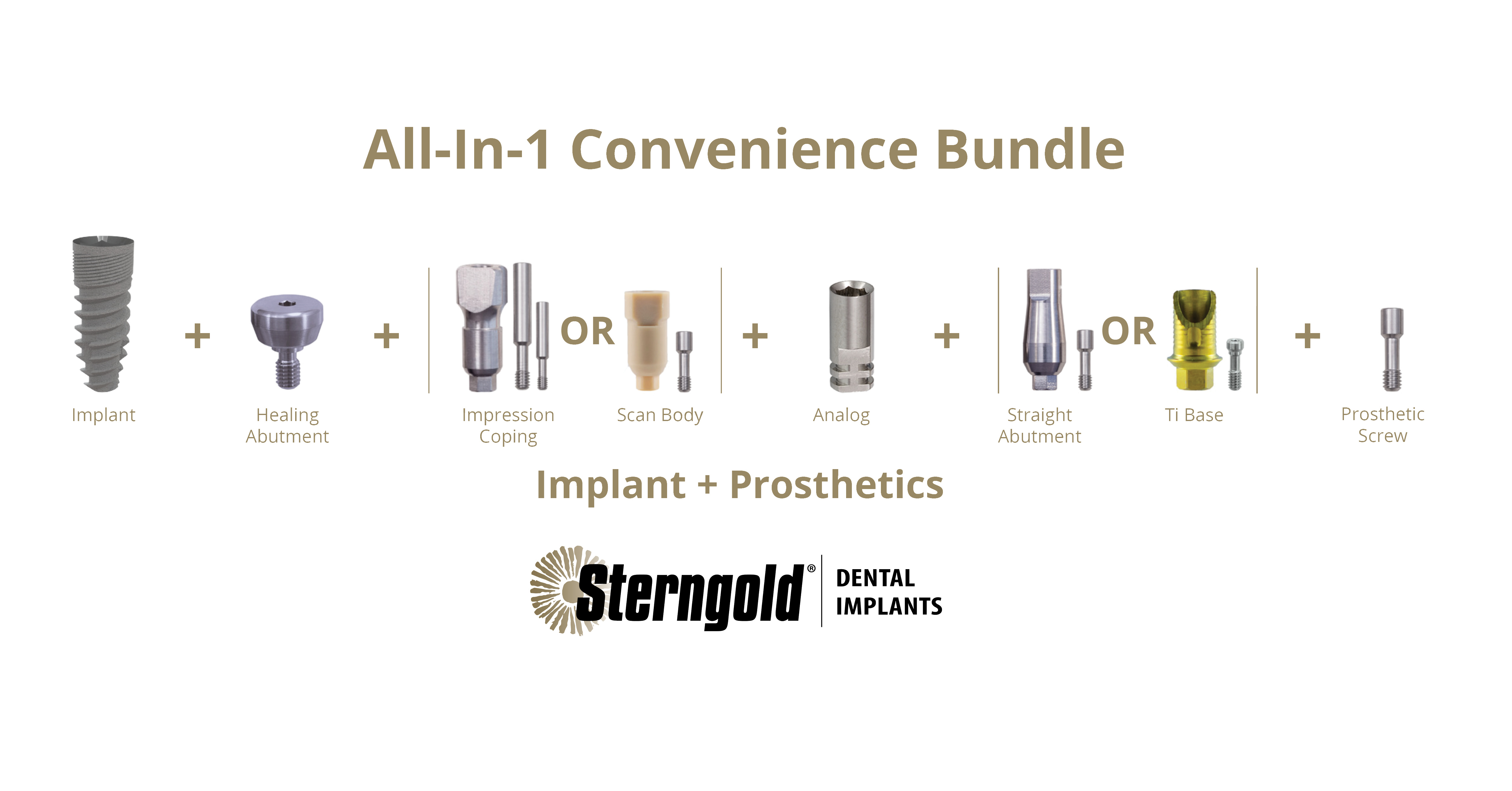 All-in-1 Dental Implant Bundle Delivers with Restorative Components in one Low, Flat Fee